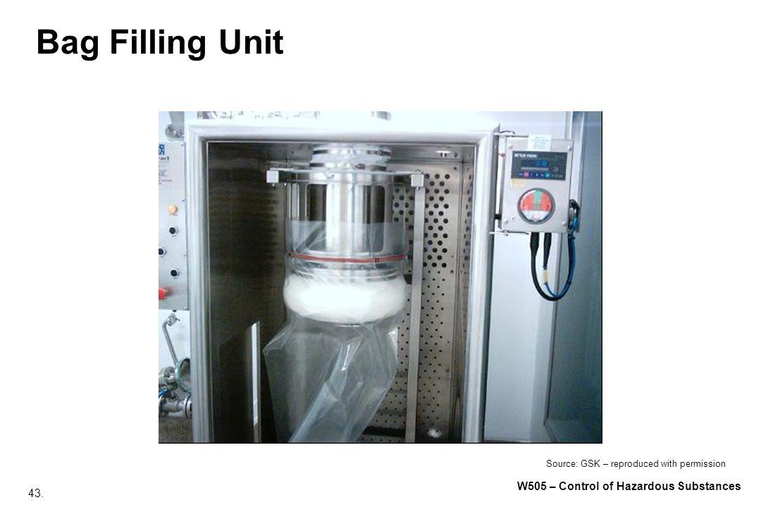 43. W505 – Control of Hazardous Substances Bag Filling Unit Source: GSK – reproduced with permission