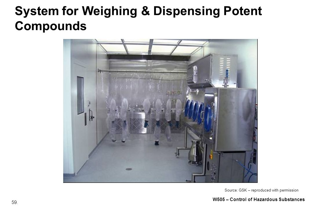 59. W505 – Control of Hazardous Substances System for Weighing & Dispensing Potent Compounds Source: GSK – reproduced with permission