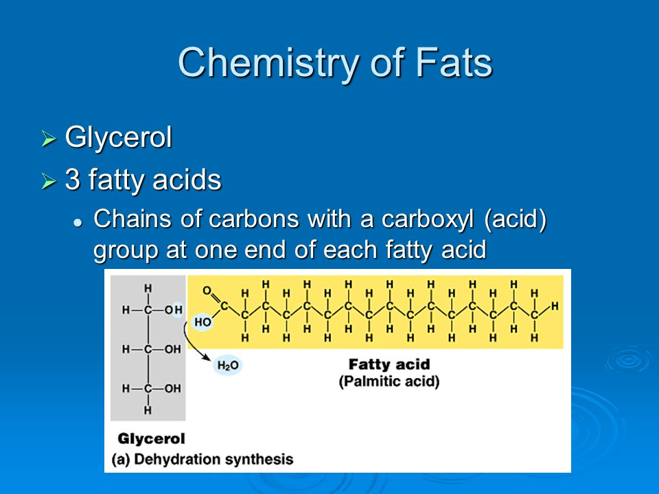 Chemistry of Fats Chemistry of Fats Glycerol Glycerol 3 fatty acids 3 fatty acids Chains of carbons with a carboxyl (acid) group at one end of each fa