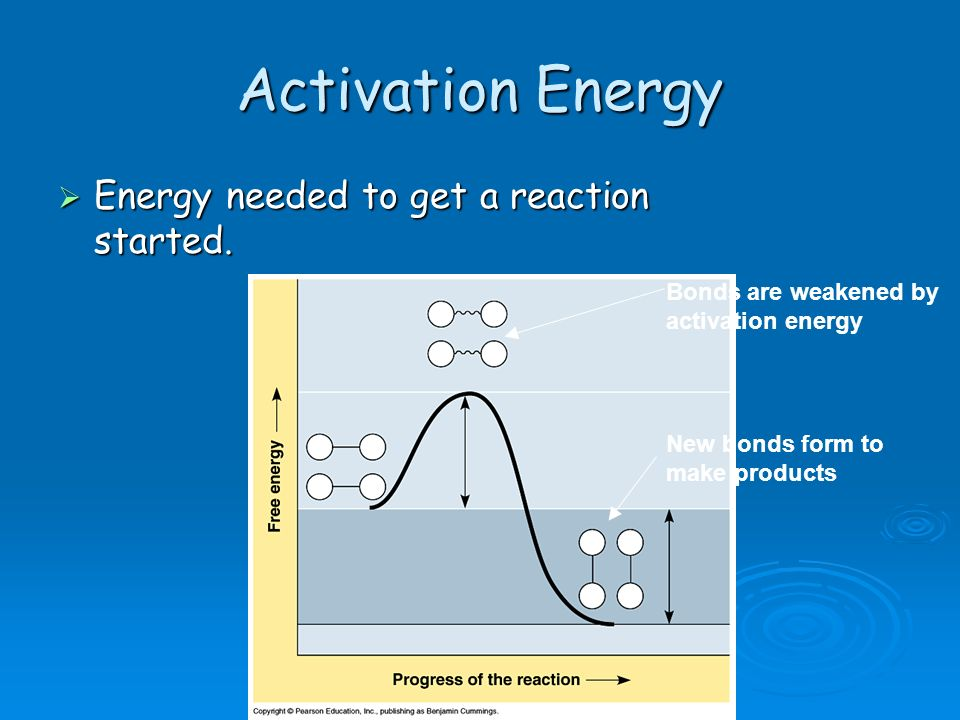Activation Energy Energy needed to get a reaction started. Energy needed to get a reaction started. Bonds are weakened by activation energy New bonds