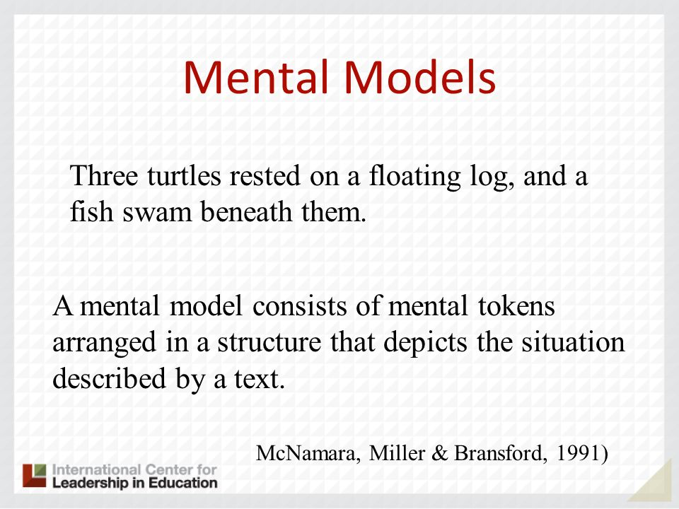A mental model consists of mental tokens arranged in a structure that depicts the situation described by a text.