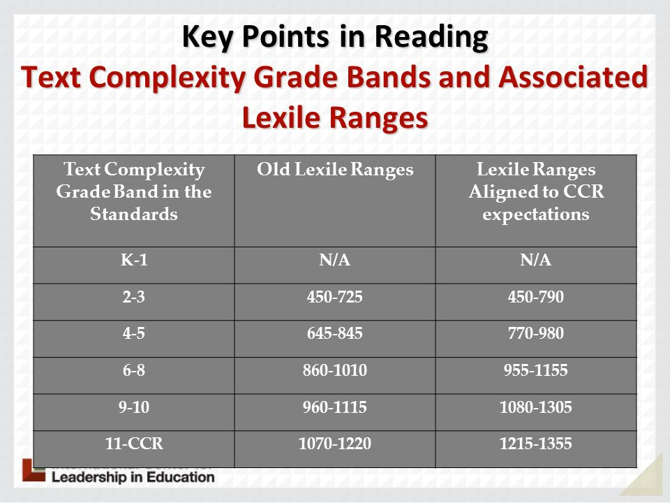 Key Points in Reading Text Complexity Grade Bands and Associated Lexile Ranges Text Complexity Grade Band in the Standards Old Lexile RangesLexile Ran