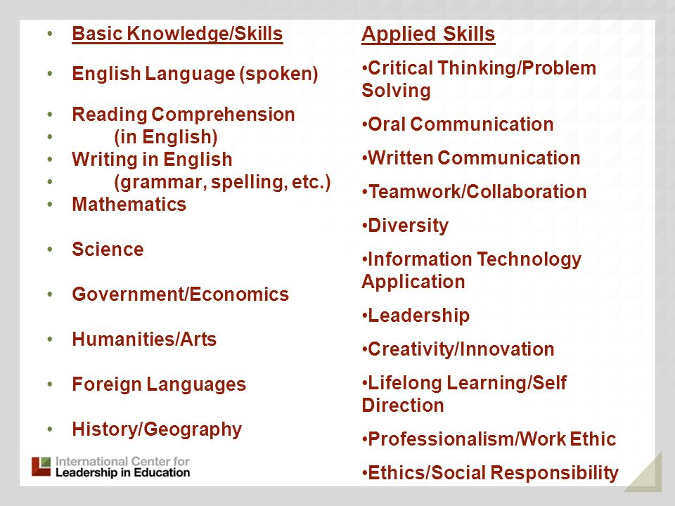 Basic Knowledge/Skills English Language (spoken) Reading Comprehension (in English) Writing in English (grammar, spelling, etc.) Mathematics Science Government/Economics Humanities/Arts Foreign Languages History/Geography Applied Skills Critical Thinking/Problem Solving Oral Communication Written Communication Teamwork/Collaboration Diversity Information Technology Application Leadership Creativity/Innovation Lifelong Learning/Self Direction Professionalism/Work Ethic Ethics/Social Responsibility