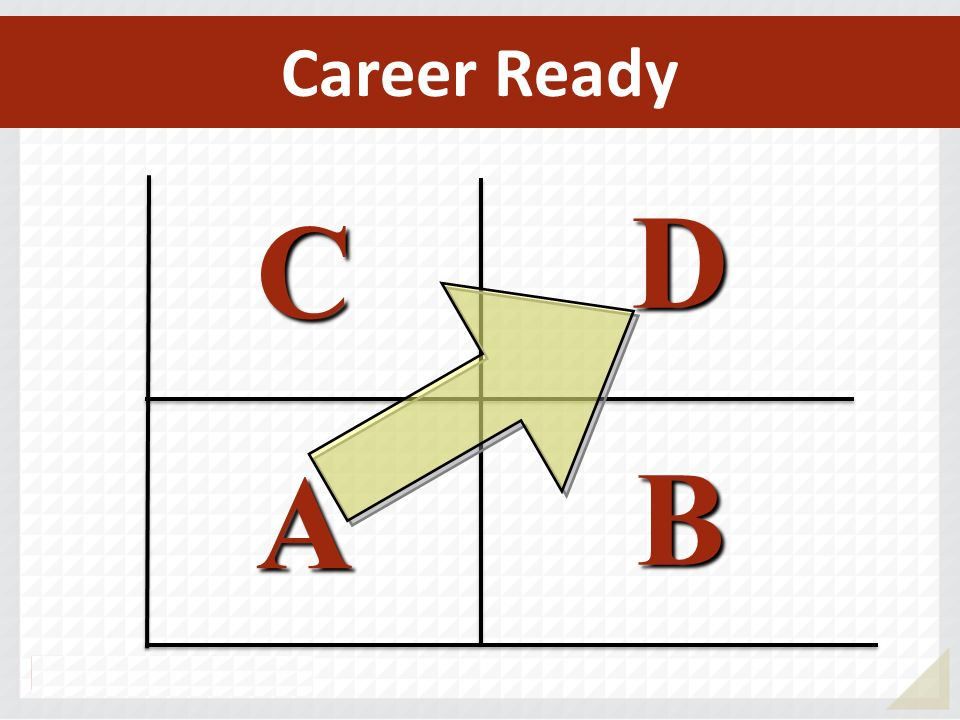A B D C Career Ready