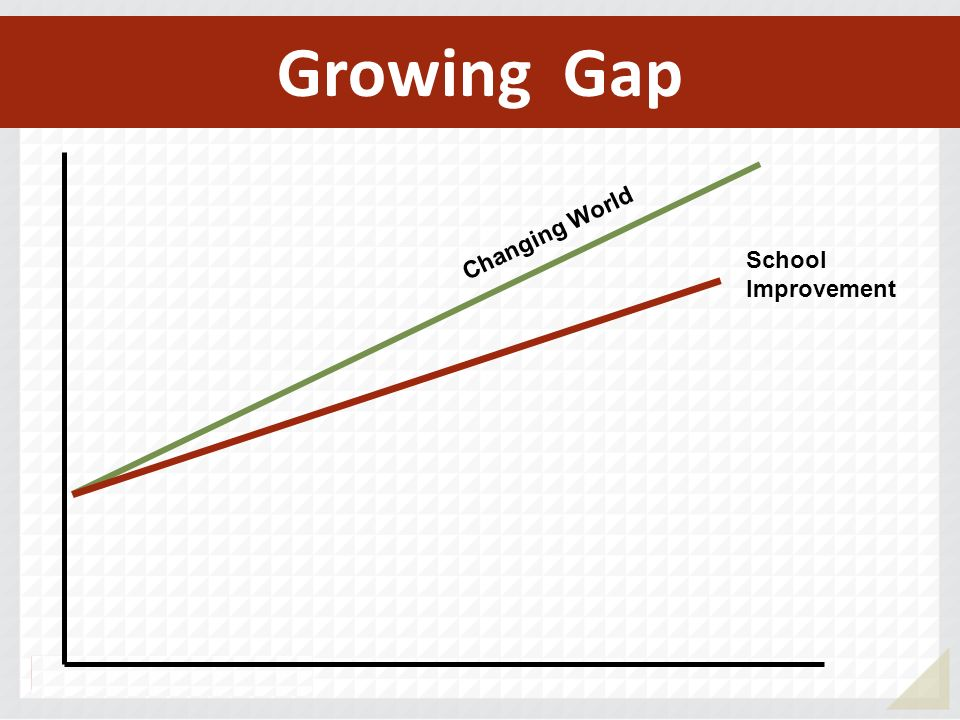 Common Core State Standards Next Generation Assessments The How Bill Daggett, Founder and Chairman November 16, 2012