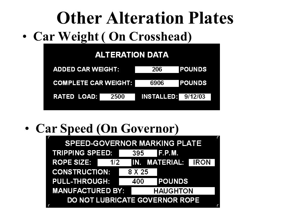 Other Alteration Plates Car Weight ( On Crosshead) Car Speed (On Governor)
