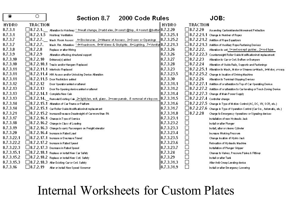Internal Worksheets for Custom Plates