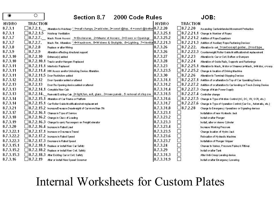 Custom Plates Modernizations –Multi-mod Plate