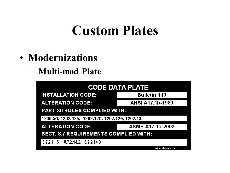 Custom Plates Add-on Plates