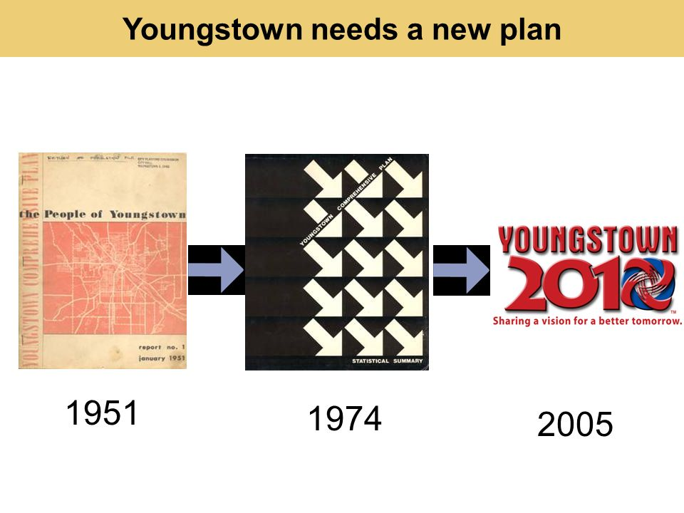 Youngstown needs a new plan 1974 1951 2005