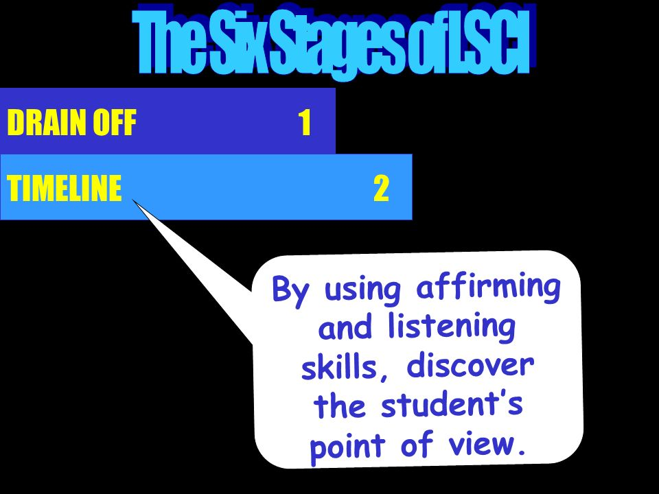 DRAIN OFF TIMELINE 1 2 By using affirming and listening skills, discover the students point of view.