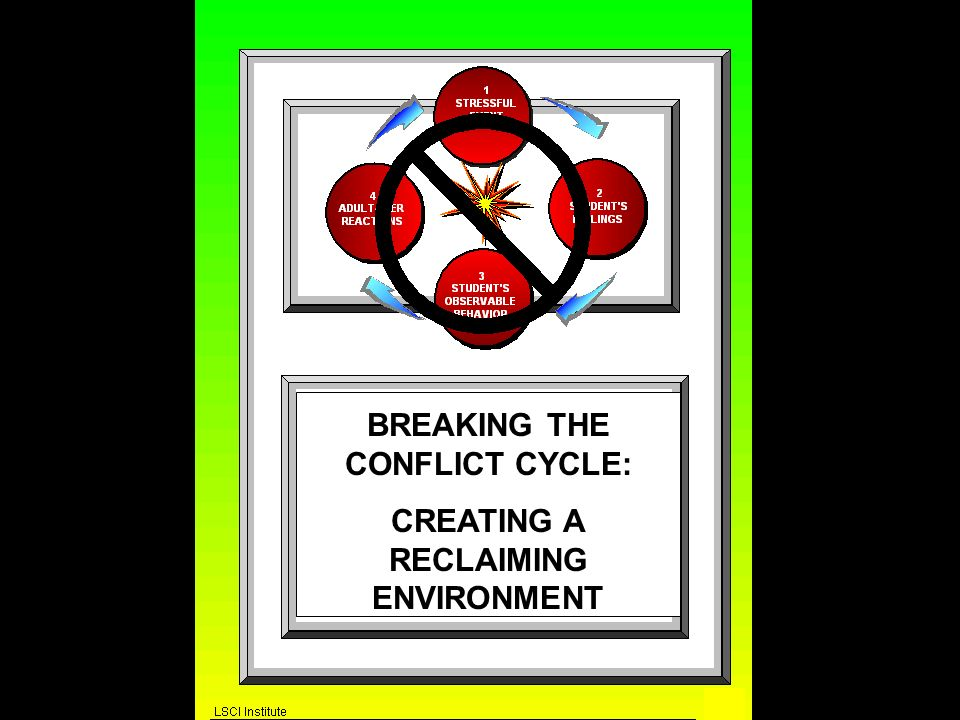 BREAKING THE CONFLICT CYCLE: CREATING A RECLAIMING ENVIRONMENT