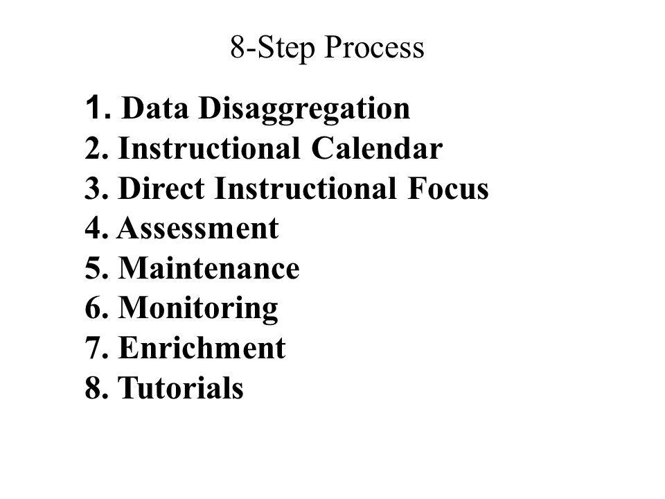 8-Step Process 1. Data Disaggregation 2. Instructional Calendar 3. Direct Instructional Focus 4. Assessment 5. Maintenance 6. Monitoring 7. Enrichment