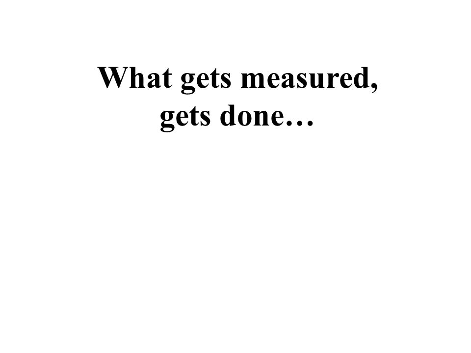 What gets measured, gets done…