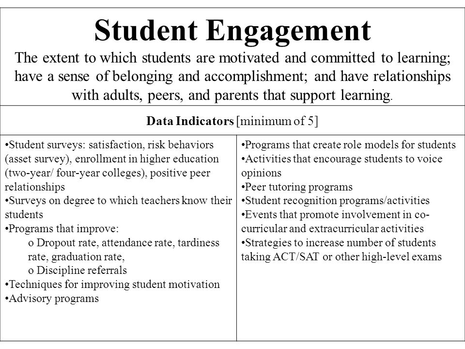 Student Engagement The extent to which students are motivated and committed to learning; have a sense of belonging and accomplishment; and have relati