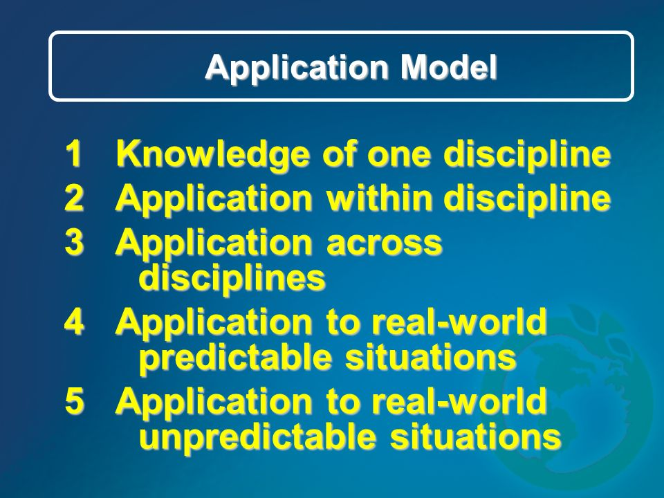 Application Model 1 Knowledge of one discipline 2 Application within discipline 3 Application across disciplines 4 Application to real-world predictable situations 5 Application to real-world unpredictable situations