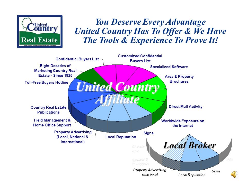 You Deserve Every Advantage United Country Has To Offer & We Have The Tools & Experience To Prove It.
