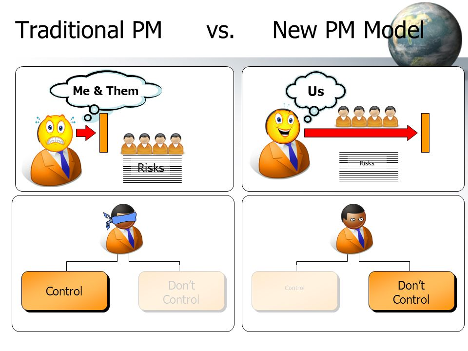 Traditional PM vs. New PM Model Risks Control Dont Control Me & Them Us Risks Control Dont Control