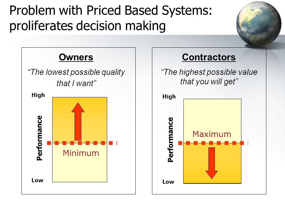 High Low Performance Owners The lowest possible quality that I want Contractors The highest possible value that you will get Minimum Problem with Pric