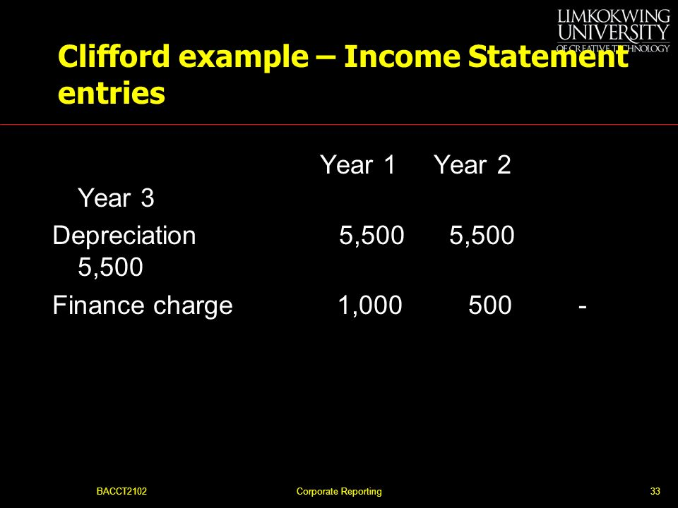 BACCT2102Corporate Reporting32 Clifford example – Step approach (contd.) Step 6 Reduce the obligation Year 1 16,500 – 6,000= 10,500 Add Finance charge