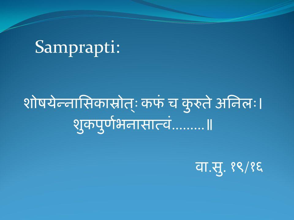 ........... / Samprapti: