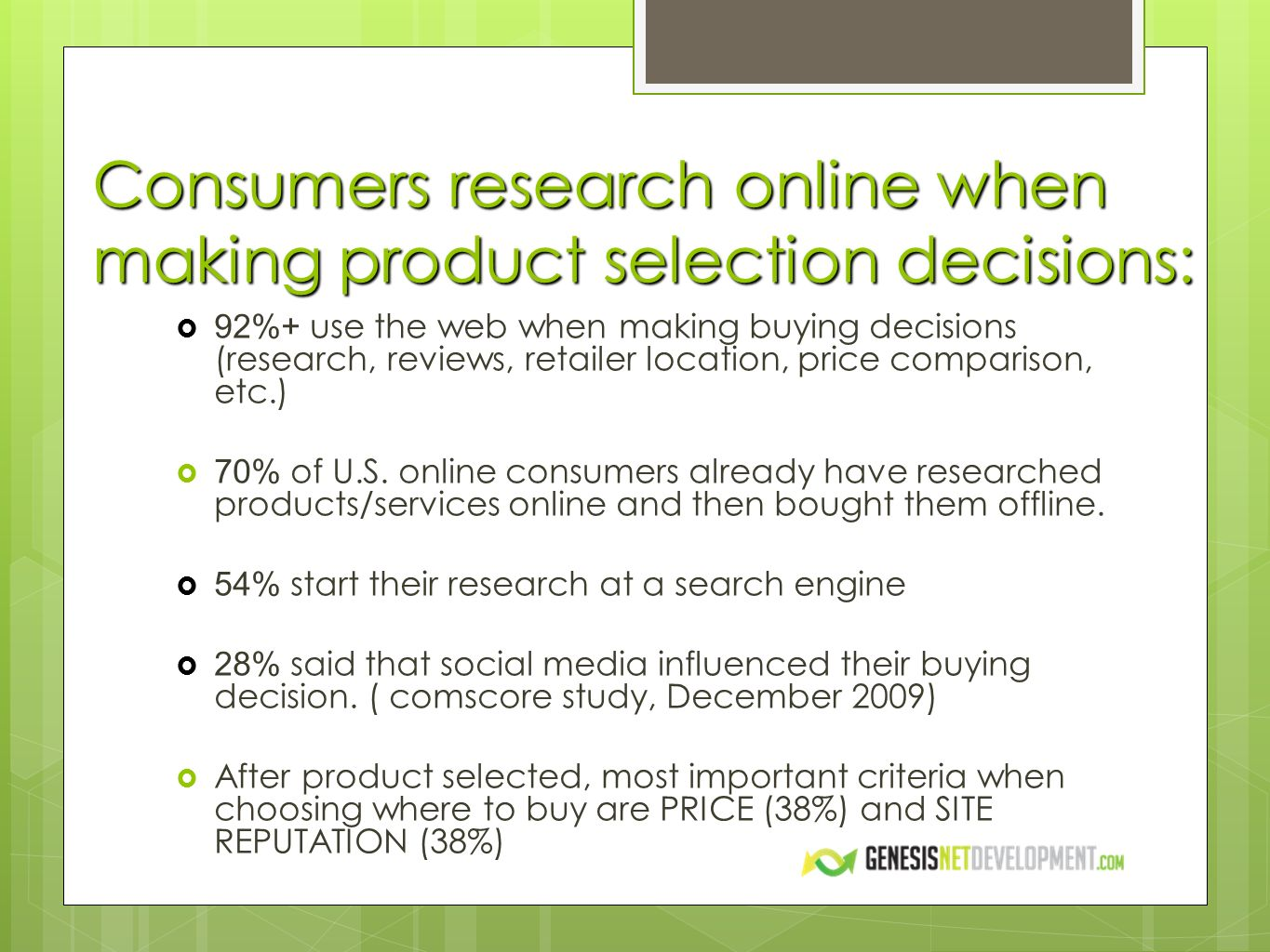 Consumers research online when making product selection decisions: 92%+ use the web when making buying decisions (research, reviews, retailer location