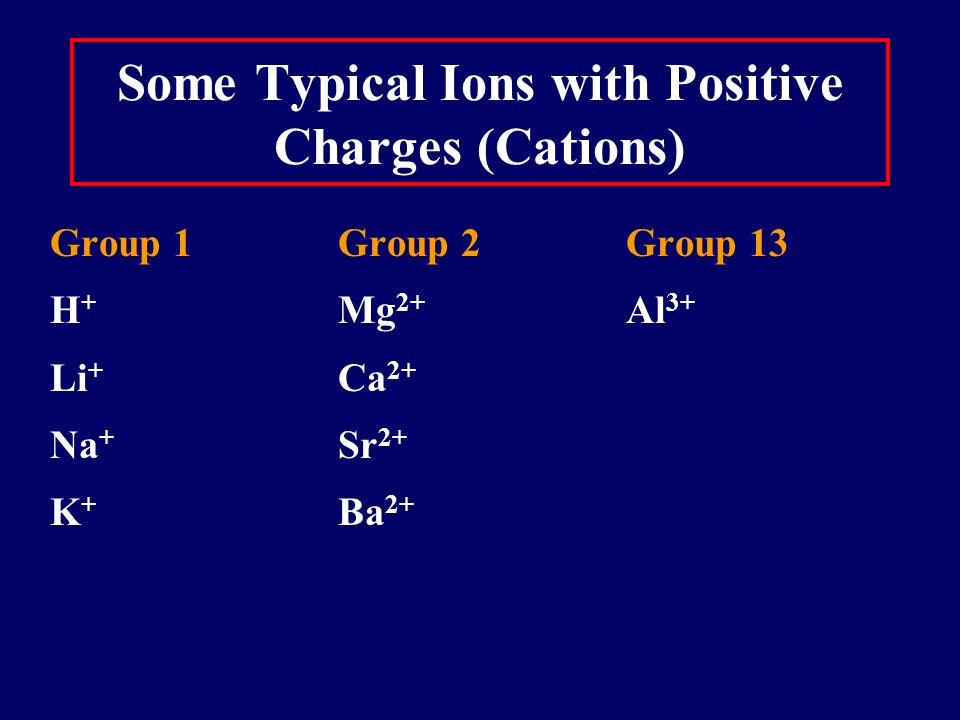 Formation of Magnesium Ion Magnesium atom Magnesium ion Mg – 2e Mg 2+ 2-8-2 2-8 (=Ne) 12 p + 12 p + 12 e- 10 e - 0 2 +