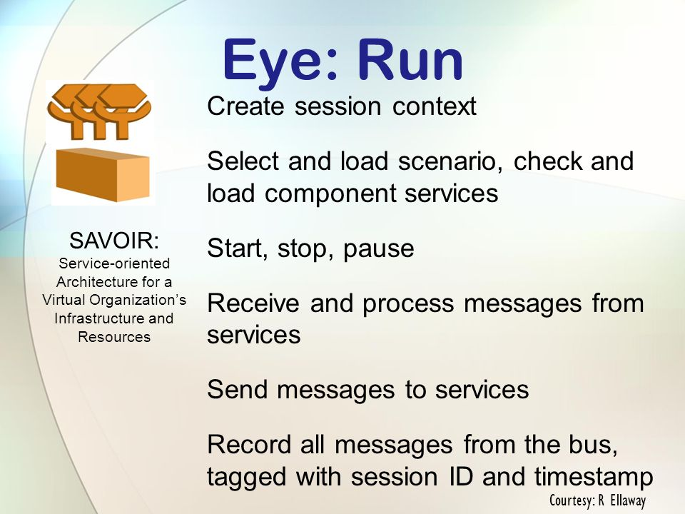 Eye: Run Create session context Select and load scenario, check and load component services Start, stop, pause Receive and process messages from services Send messages to services Record all messages from the bus, tagged with session ID and timestamp SAVOIR: Service-oriented Architecture for a Virtual Organizations Infrastructure and Resources Courtesy: R Ellaway