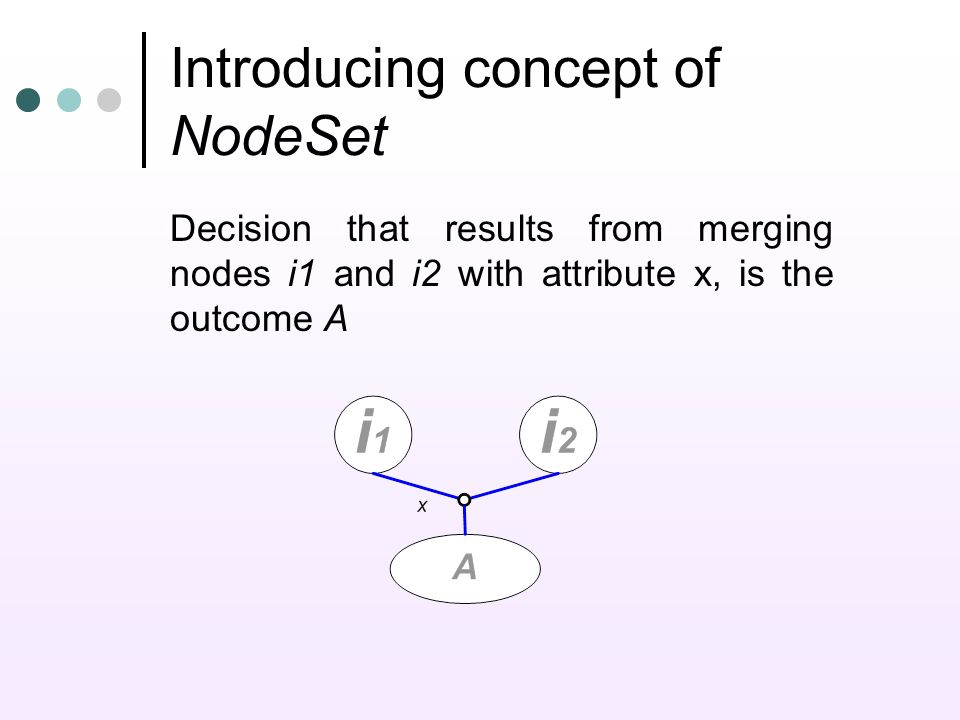 Introducing concept of NodeSet Decision that results from merging nodes i1 and i2 with attribute x, is the outcome A