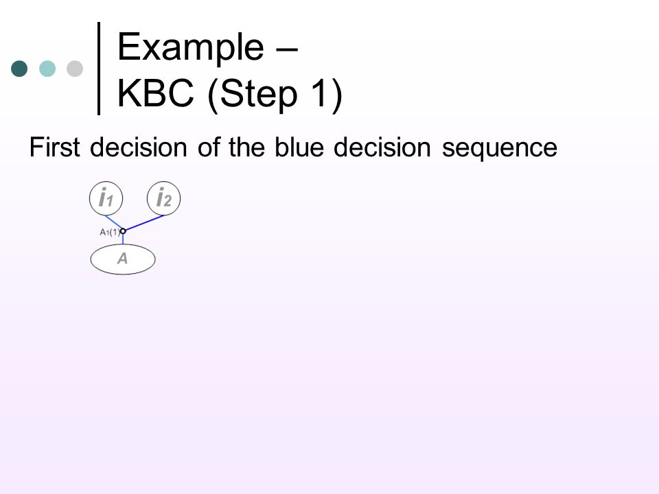 Example – KBC (Step 1) First decision of the blue decision sequence