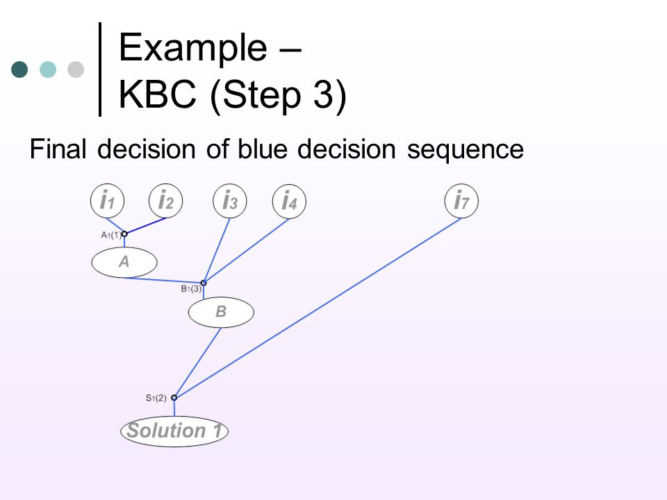 Example – KBC (Step 3) Final decision of blue decision sequence
