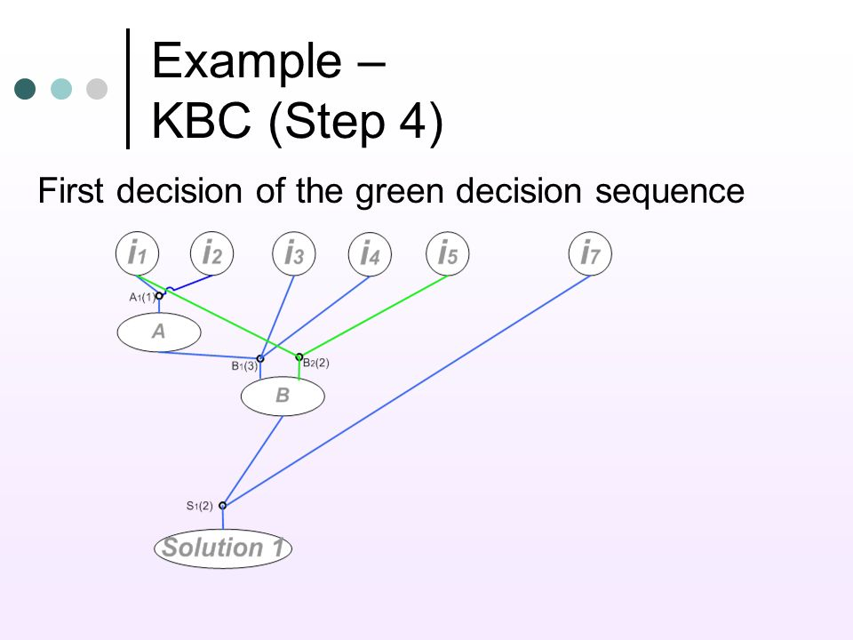 Example – KBC (Step 4) First decision of the green decision sequence