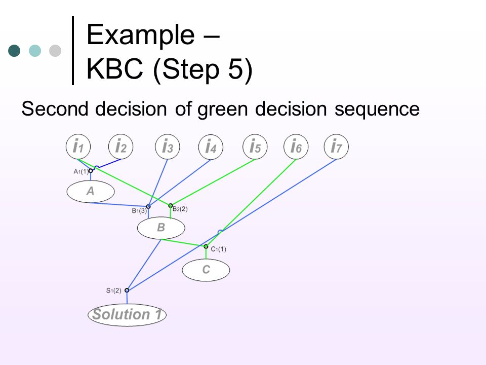 Example – KBC (Step 5) Second decision of green decision sequence