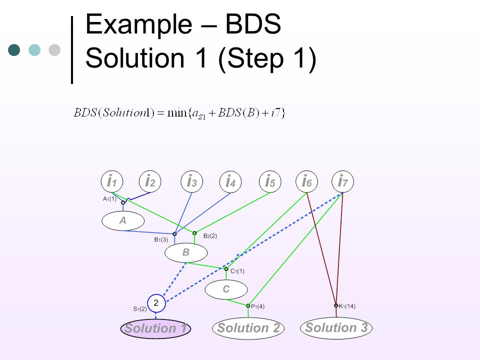 Example – BDS Solution 1 (Step 1)
