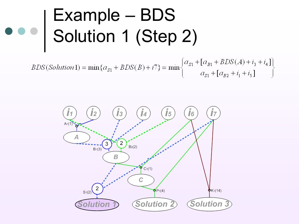 Example – BDS Solution 1 (Step 2)
