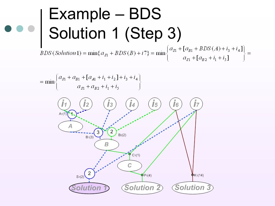 Example – BDS Solution 1 (Step 3)