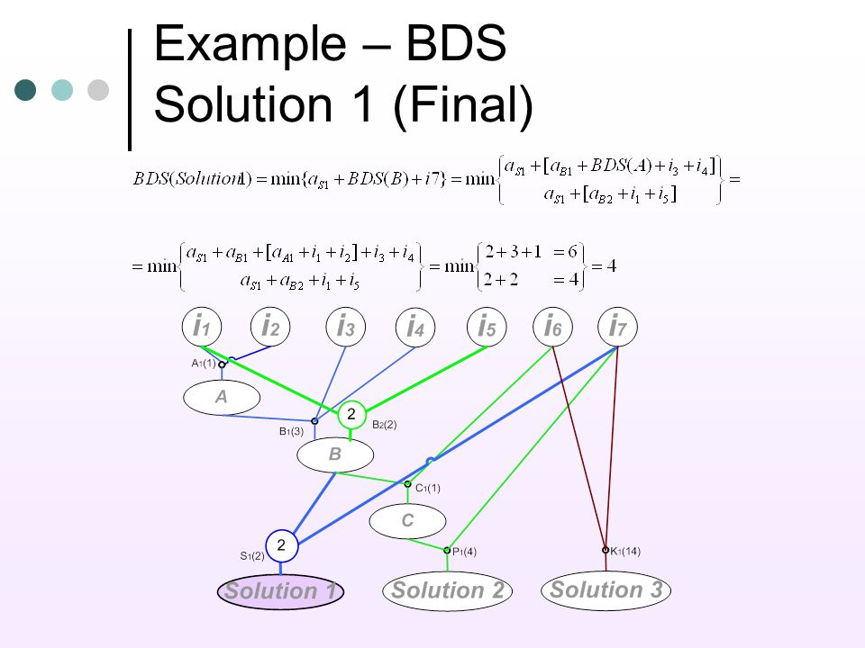 Example – BDS Solution 1 (Final)