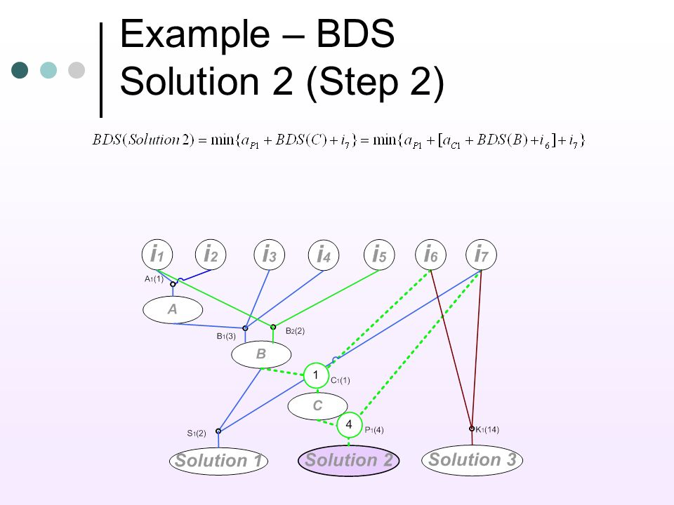 Example – BDS Solution 2 (Step 2)