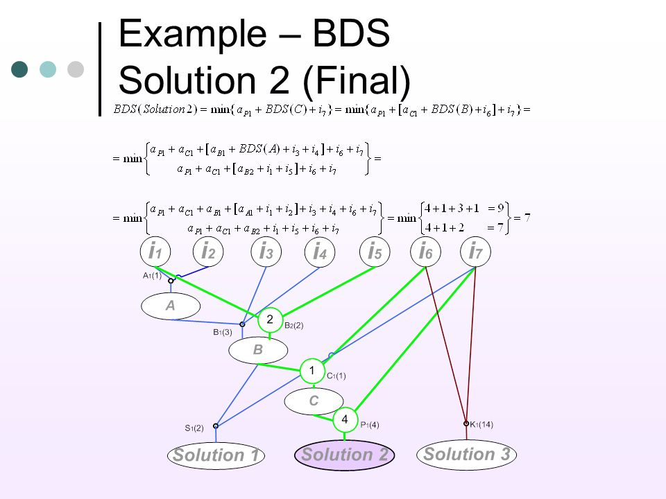 Example – BDS Solution 2 (Final)