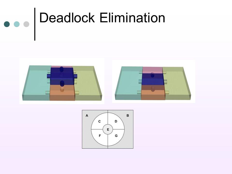 Deadlock Elimination