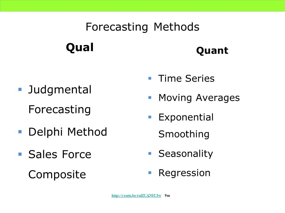 Forecasting Methods Qual Judgmental Forecasting Delphi Method Sales Force Composite Quant Time Series Moving Averages Exponential Smoothing Seasonalit