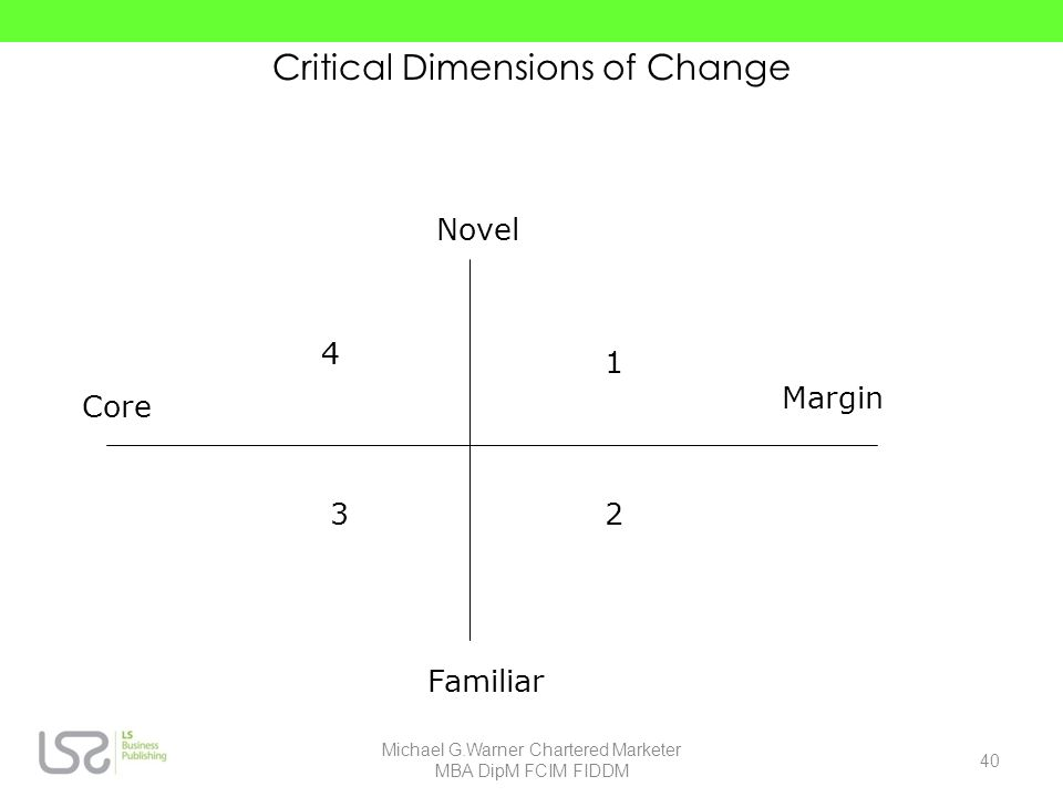 Critical Dimensions of Change Novel Familiar Core Margin 4 23 1 40 Michael G.Warner Chartered Marketer MBA DipM FCIM FIDDM