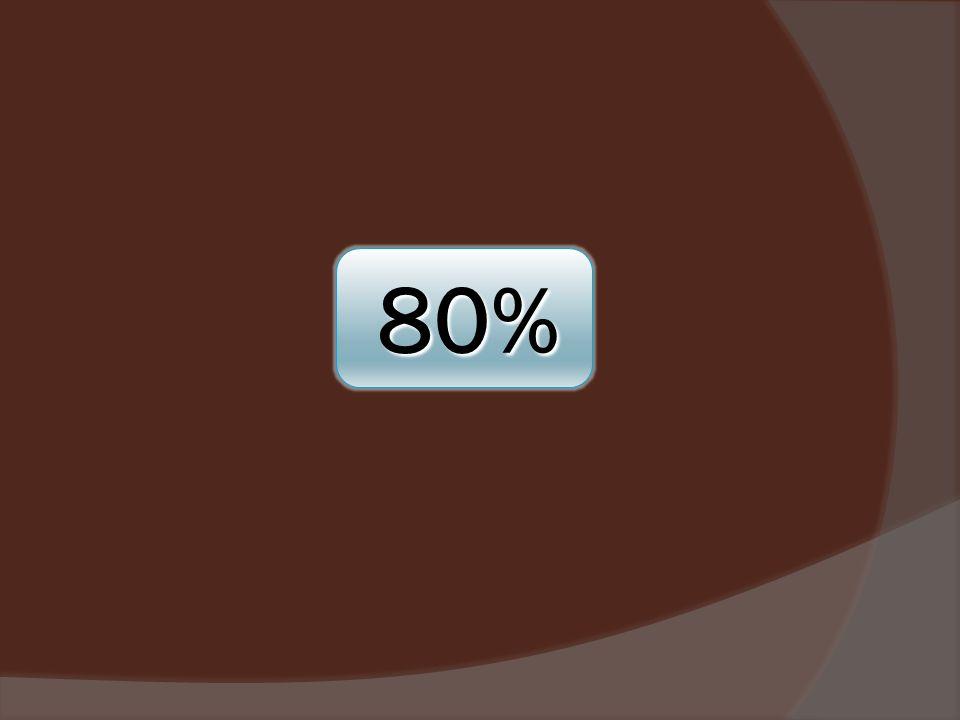 80% 80%