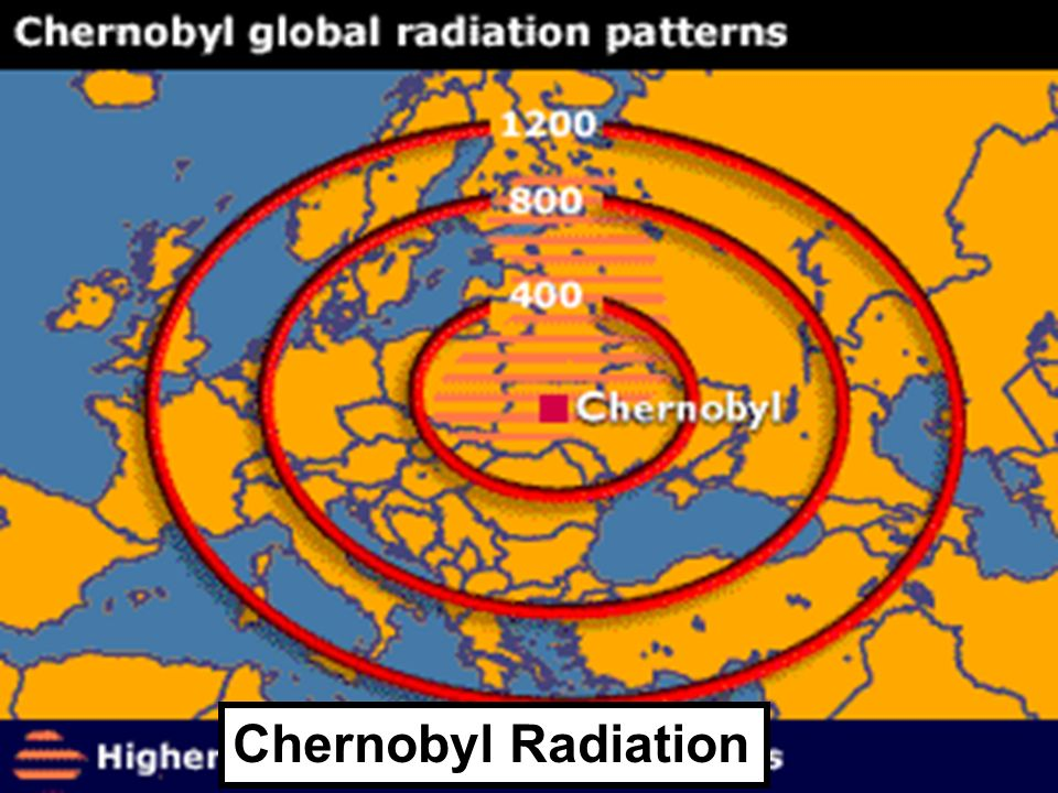 Chernobyl Radiation