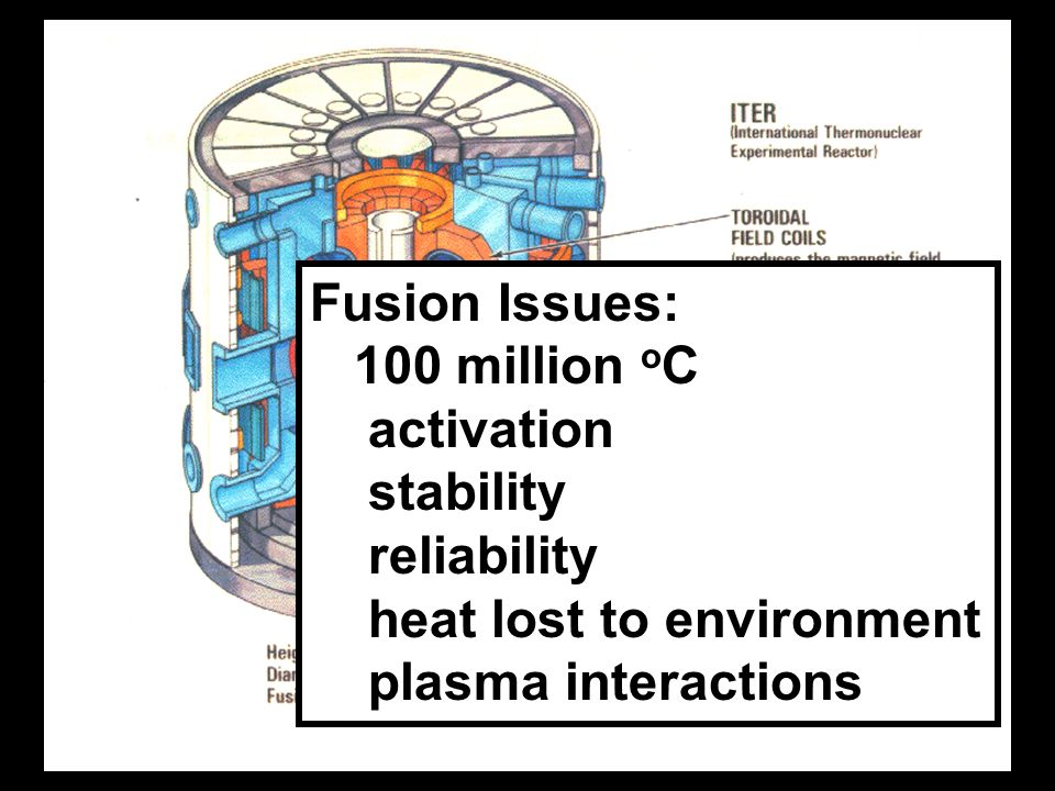 Fusion Issues: 100 million o C activation stability reliability heat lost to environment plasma interactions