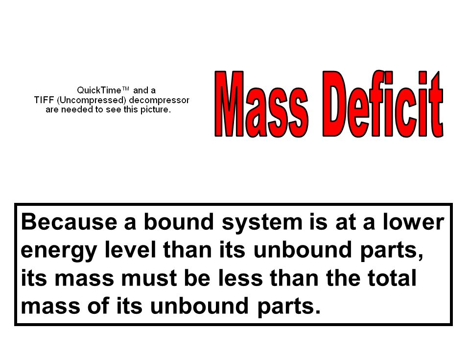 Because a bound system is at a lower energy level than its unbound parts, its mass must be less than the total mass of its unbound parts.