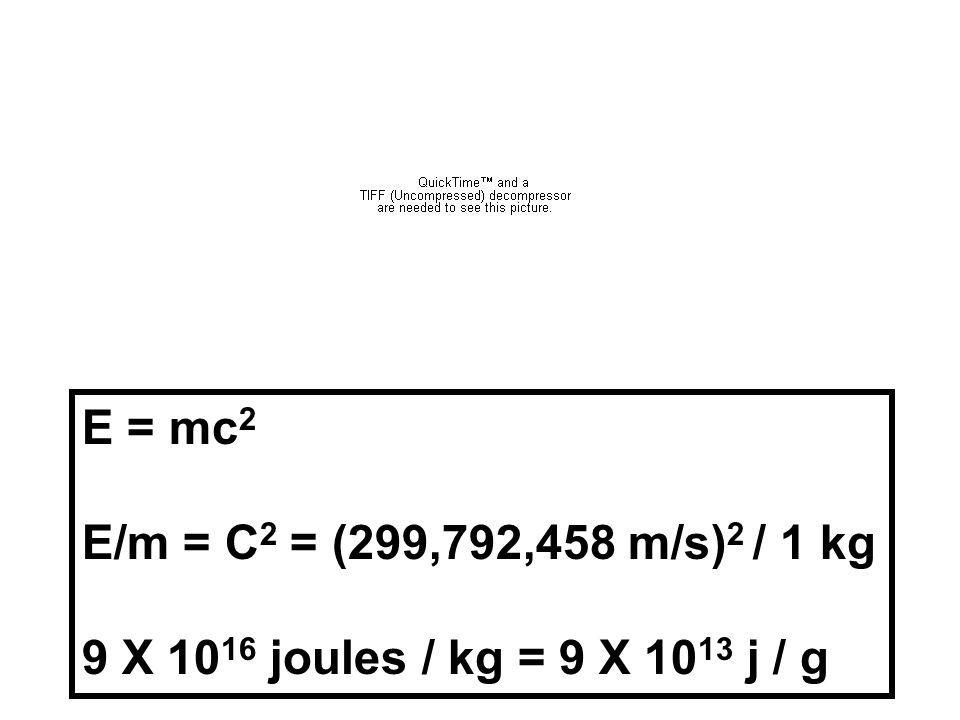 E = mc 2 E/m = C 2 = (299,792,458 m/s) 2 / 1 kg 9 X 10 16 joules / kg = 9 X 10 13 j / g