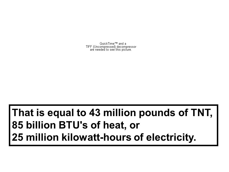 That is equal to 43 million pounds of TNT, 85 billion BTU's of heat, or 25 million kilowatt-hours of electricity.