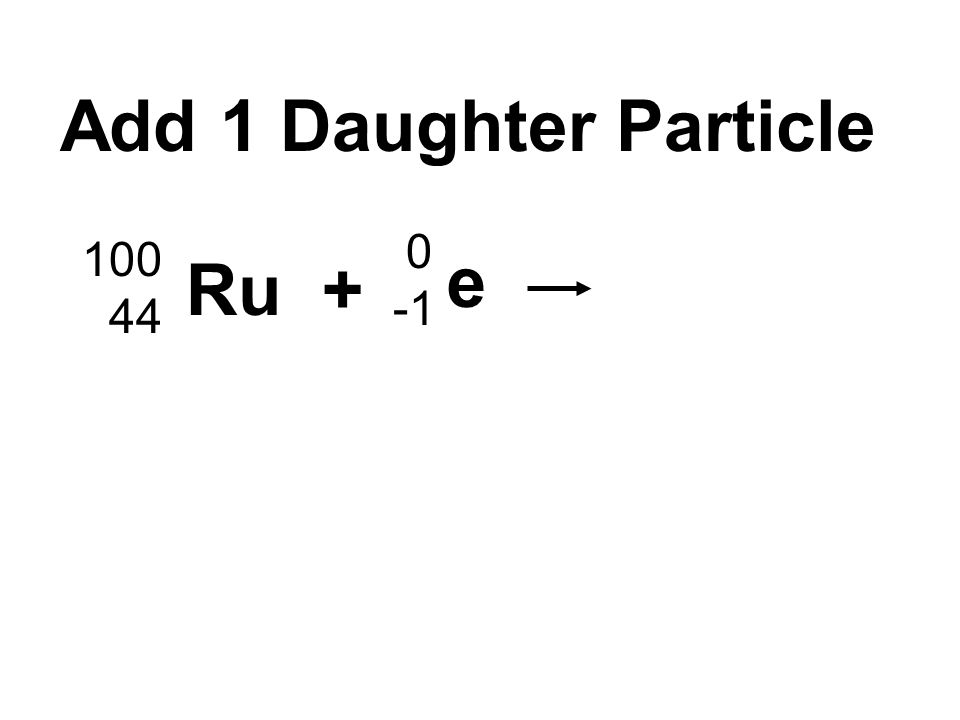 Add 1 Daughter Particle Ru + e 0 100 44