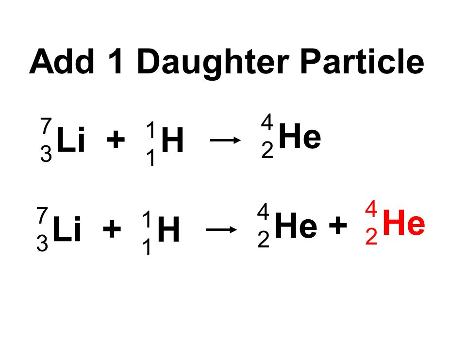 Li + H 1111 7373 He 4242 Li + H 1111 7373 He + 4242 He 4242 Add 1 Daughter Particle